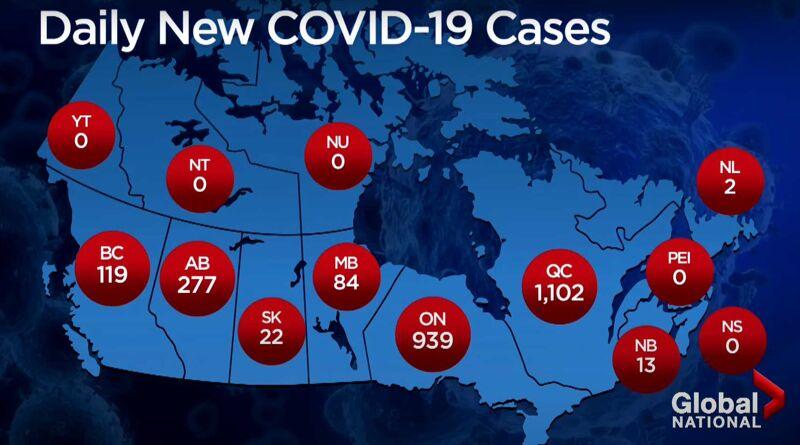Covid-case